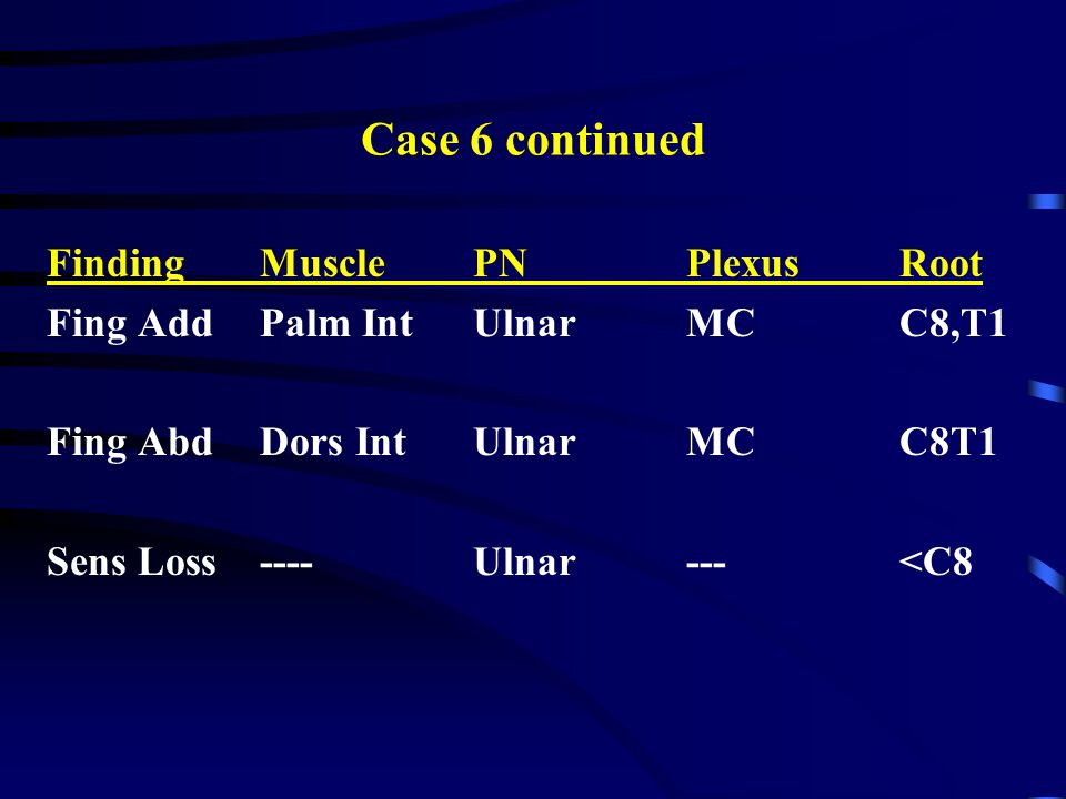 Case 6 continued Finding Muscle PN Plexus Root