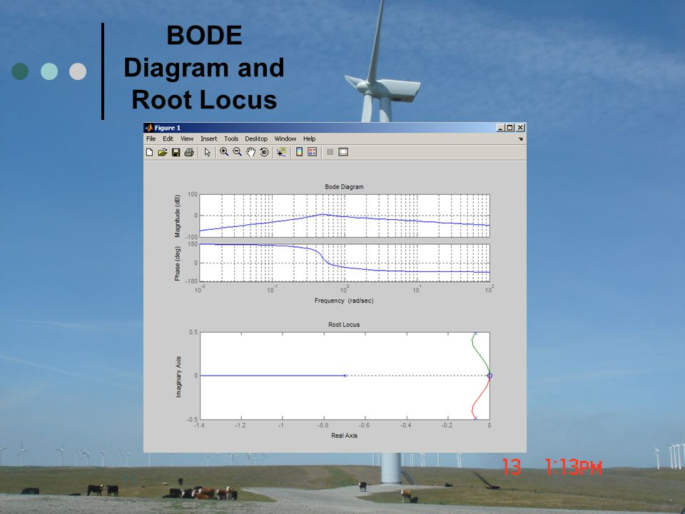 BODE Diagram and Root Locus