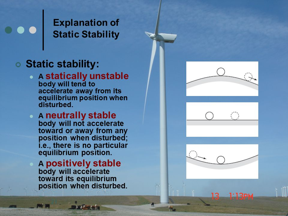 Explanation of Static Stability