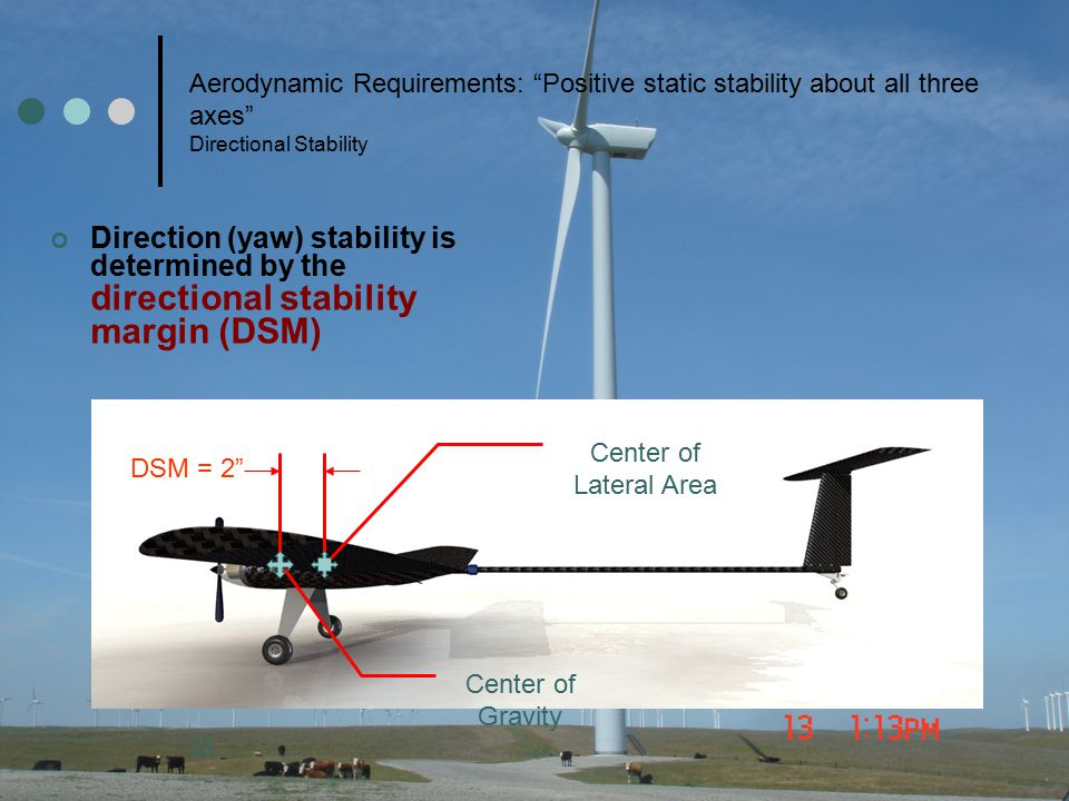 Aerodynamic Requirements: Positive static stability about all three axes Directional Stability