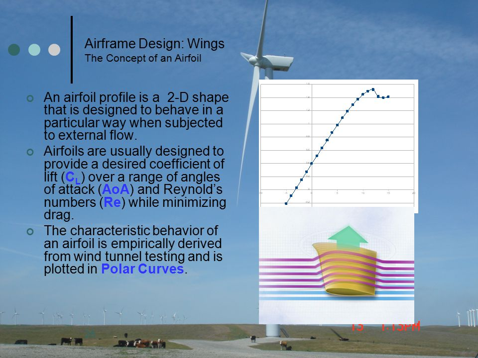 Airframe Design: Wings The Concept of an Airfoil