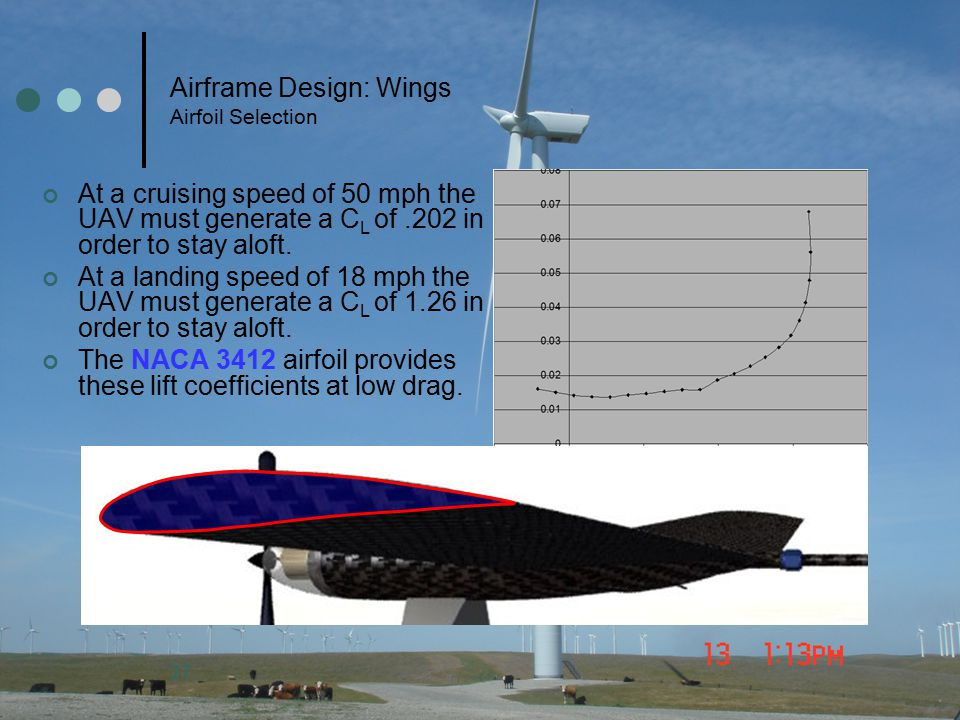 Airframe Design: Wings Airfoil Selection
