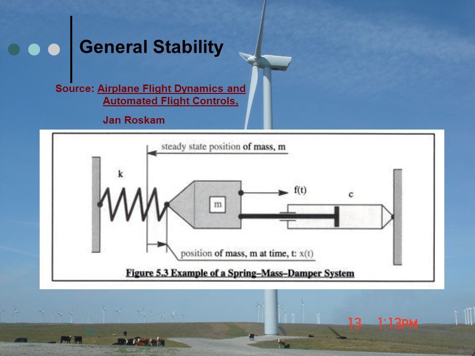 General Stability Source: Airplane Flight Dynamics and Automated Flight Controls, Jan Roskam