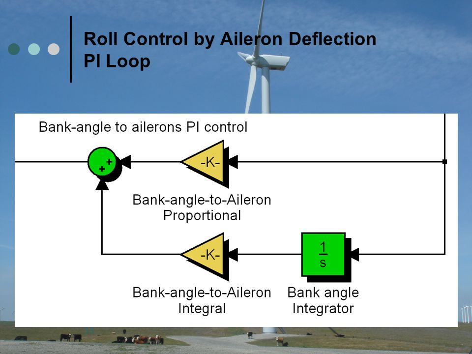 Roll Control by Aileron Deflection PI Loop