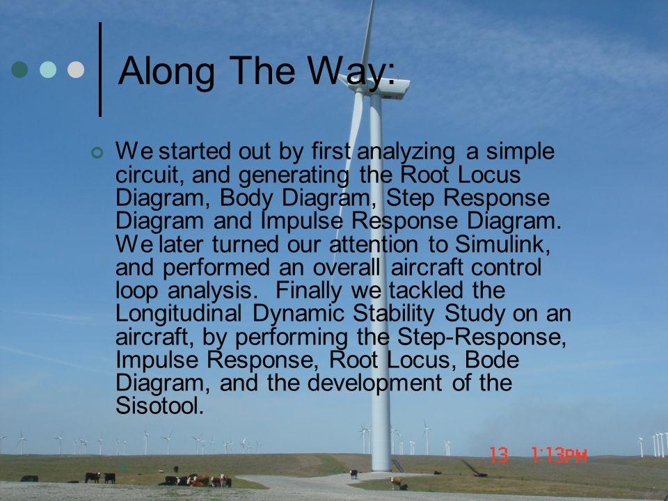 Along The Way:
