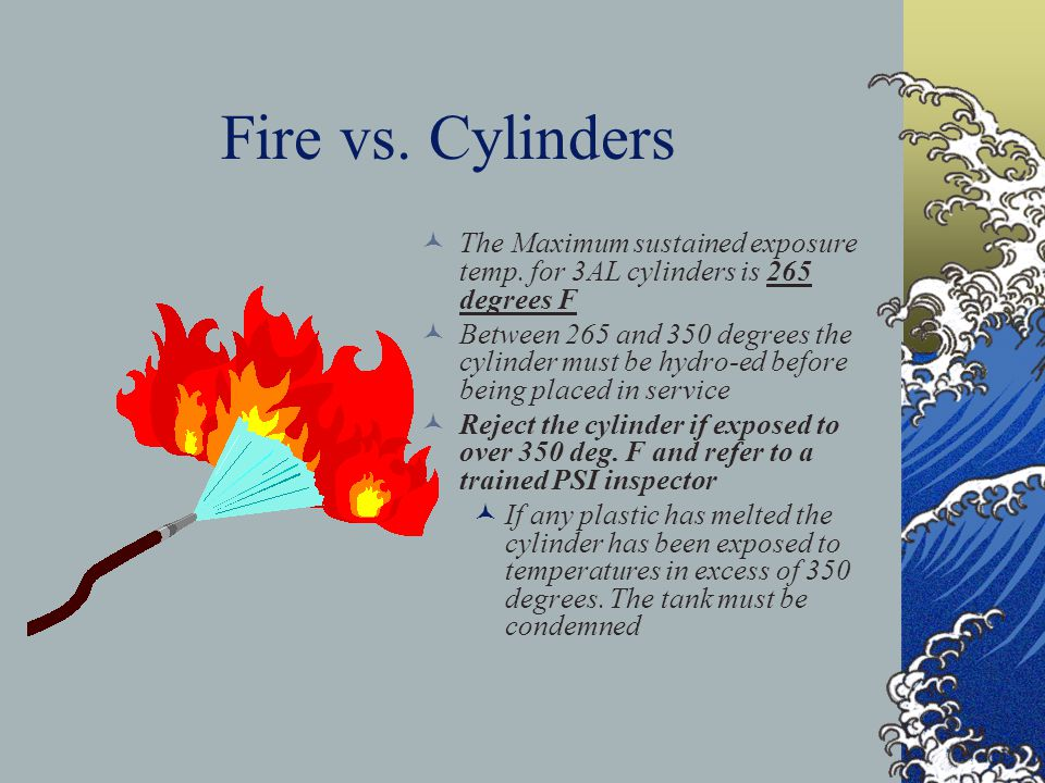 Fire vs. Cylinders The Maximum sustained exposure temp. for 3AL cylinders is 265 degrees F.
