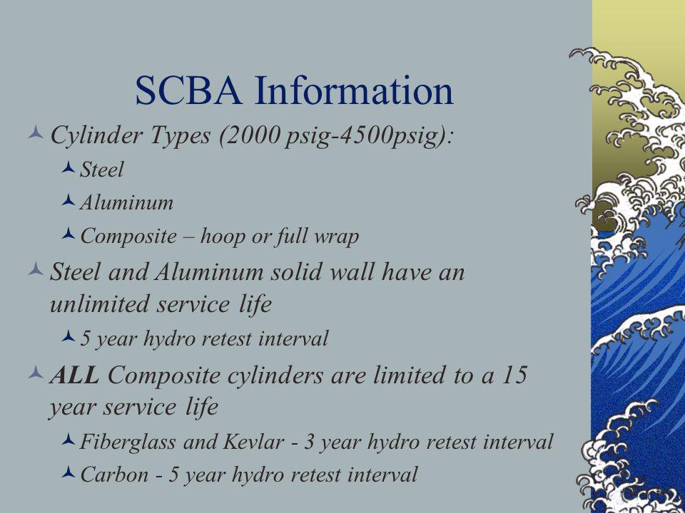 SCBA Information Cylinder Types (2000 psig-4500psig):