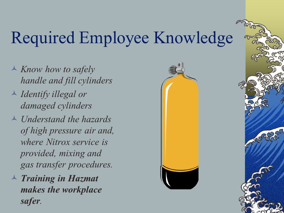 Required Employee Knowledge