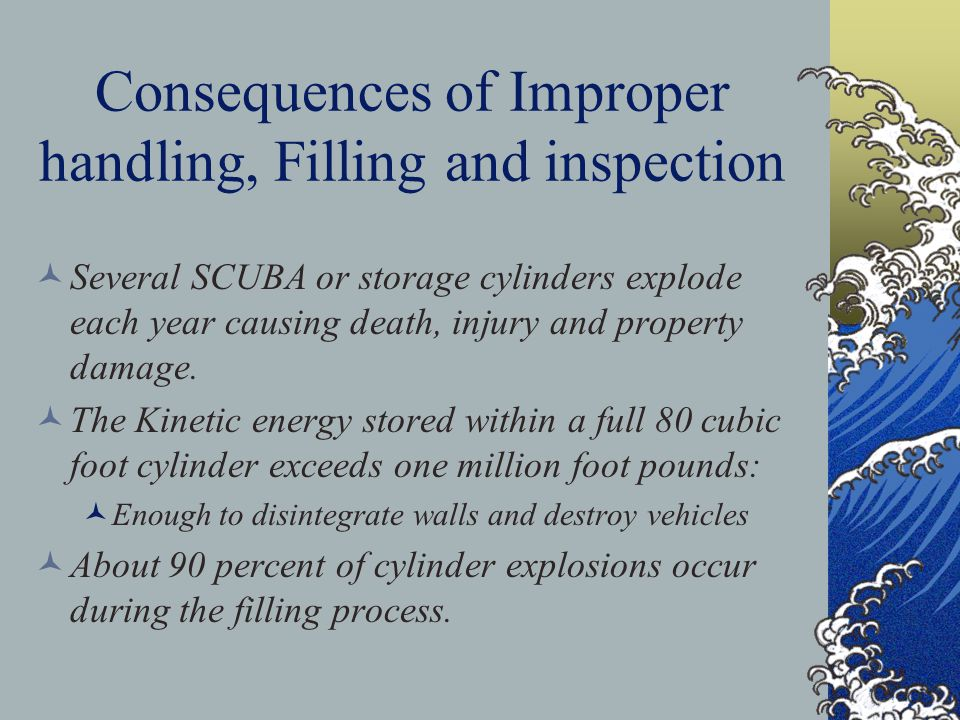 Consequences of Improper handling, Filling and inspection