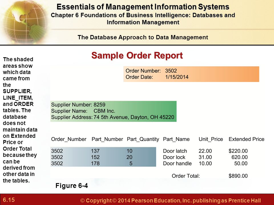 Sample Order Report Essentials of Management Information Systems