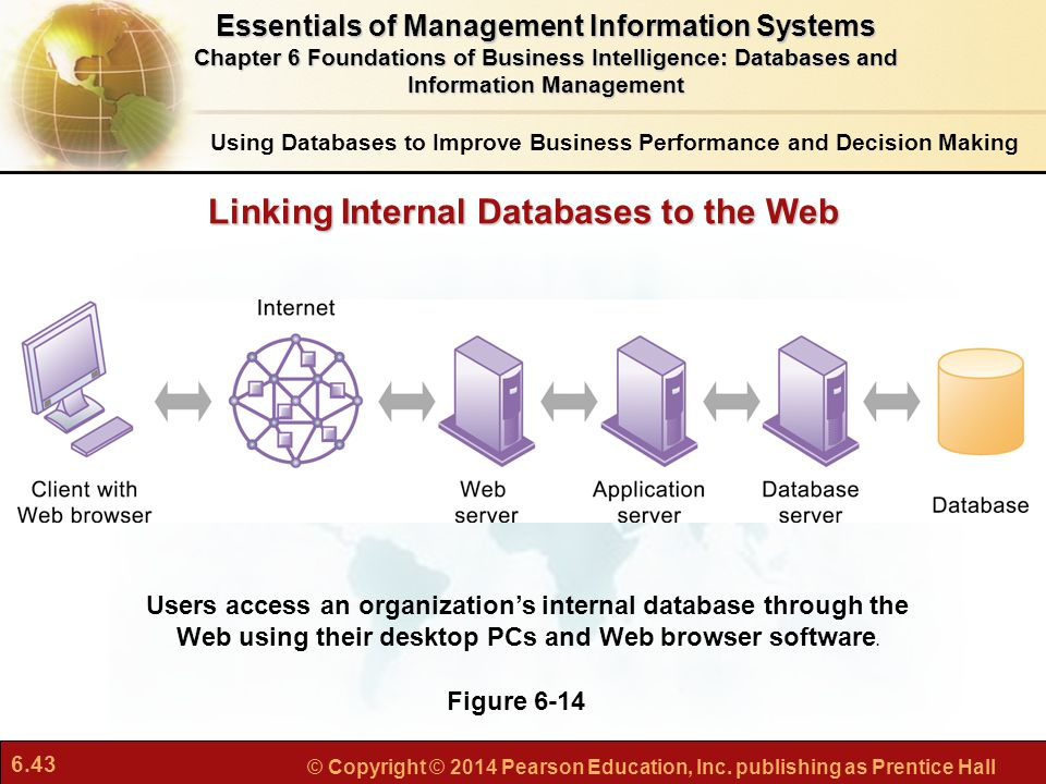 Linking Internal Databases to the Web