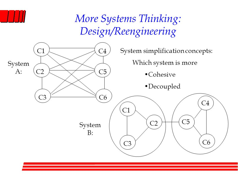 More Systems Thinking: Design/Reengineering