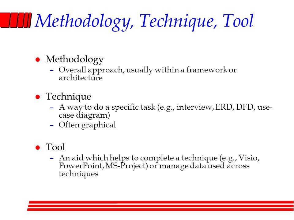 Methodology, Technique, Tool