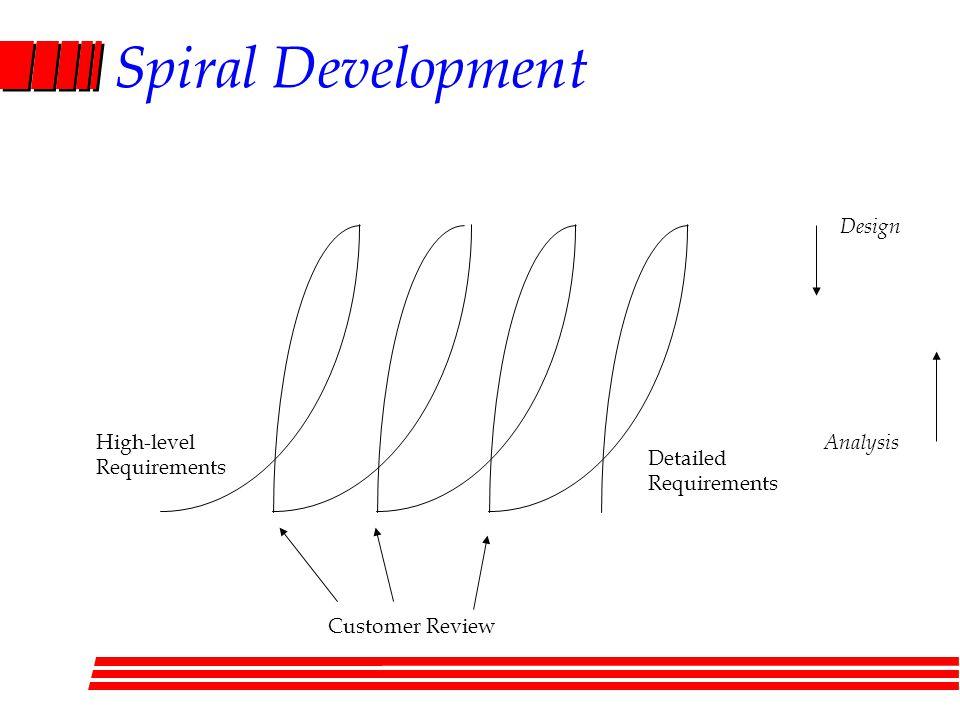 Spiral Development Design High-level Requirements Analysis Detailed