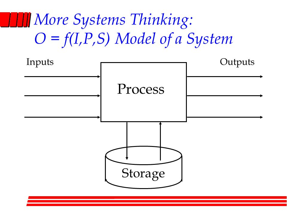 More Systems Thinking: O = f(I,P,S) Model of a System