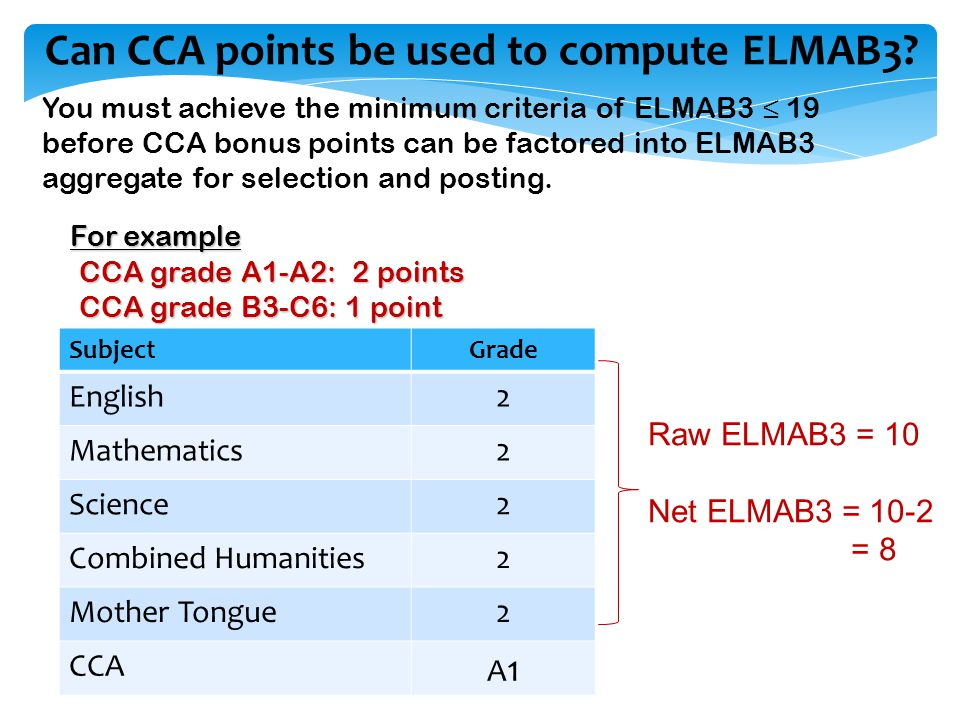 Can CCA points be used to compute ELMAB3