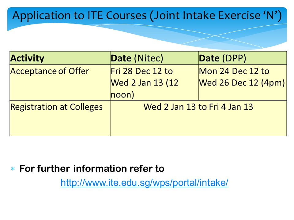 Application to ITE Courses (Joint Intake Exercise 'N')