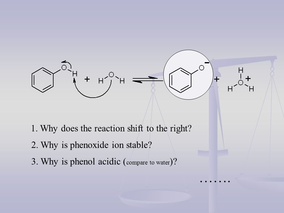 ……. 1. Why does the reaction shift to the right