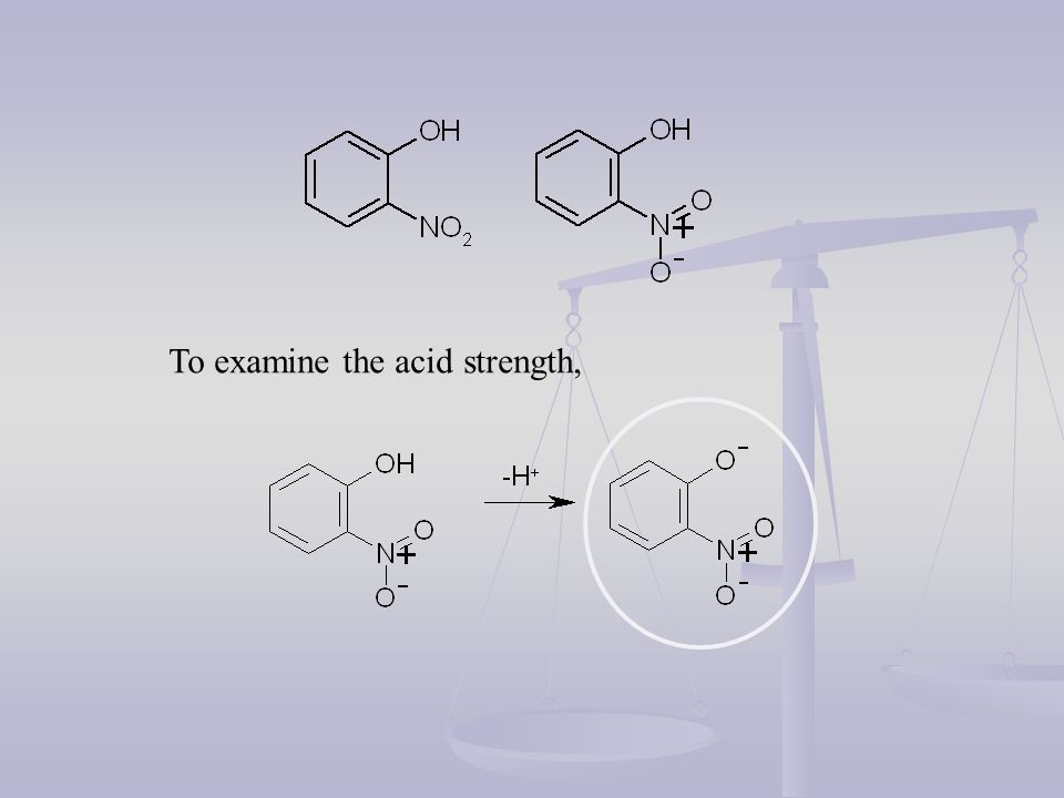 To examine the acid strength,
