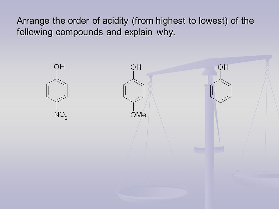 Arrange the order of acidity (from highest to lowest) of the following compounds and explain why.