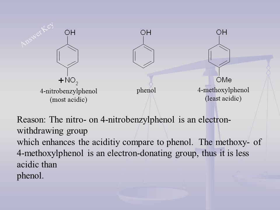 which enhances the aciditiy compare to phenol. The methoxy- of