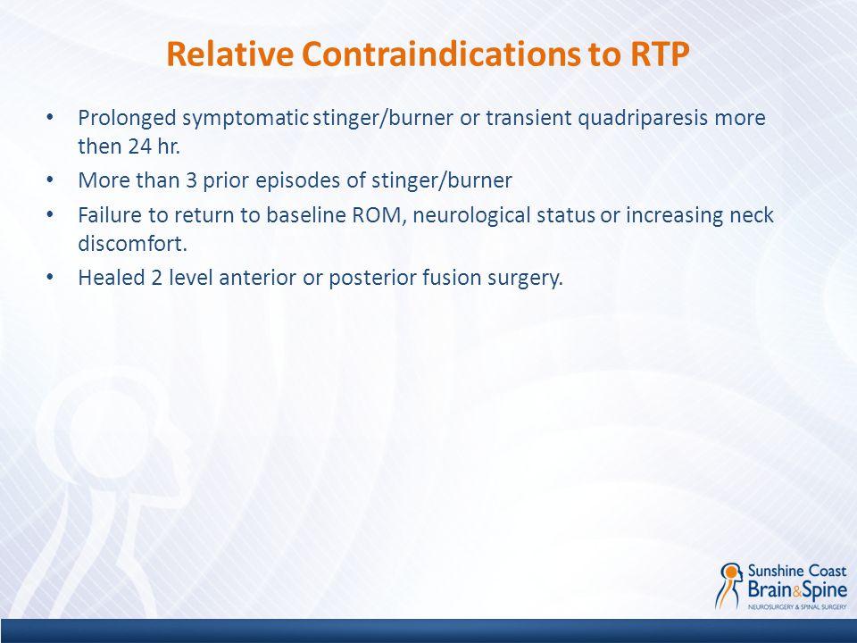 Relative Contraindications to RTP