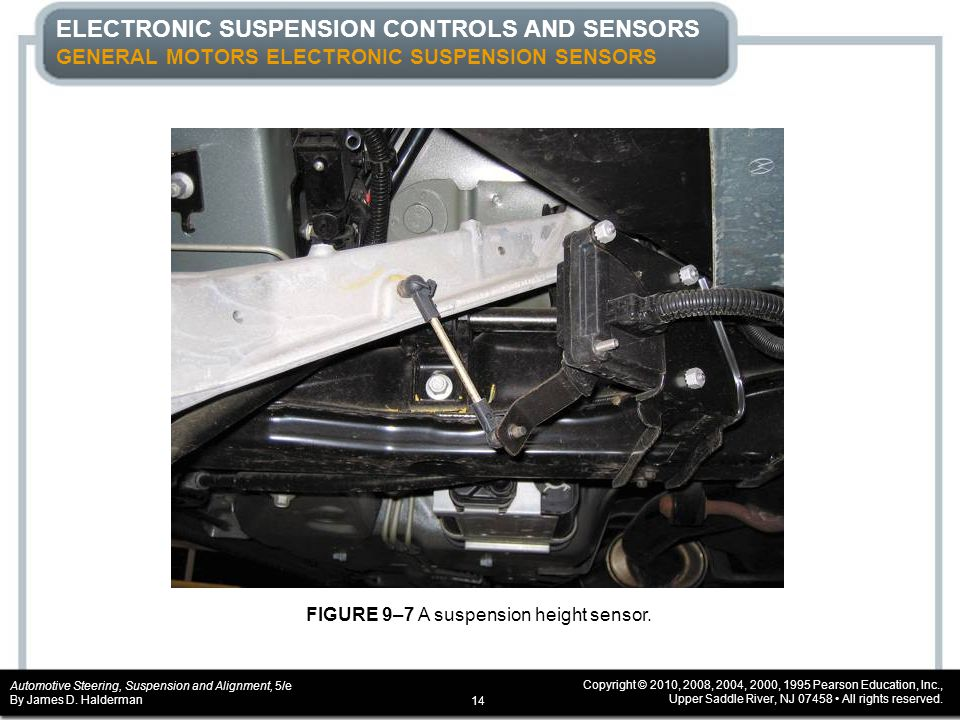 ELECTRONIC SUSPENSION CONTROLS AND SENSORS GENERAL MOTORS ELECTRONIC SUSPENSION SENSORS