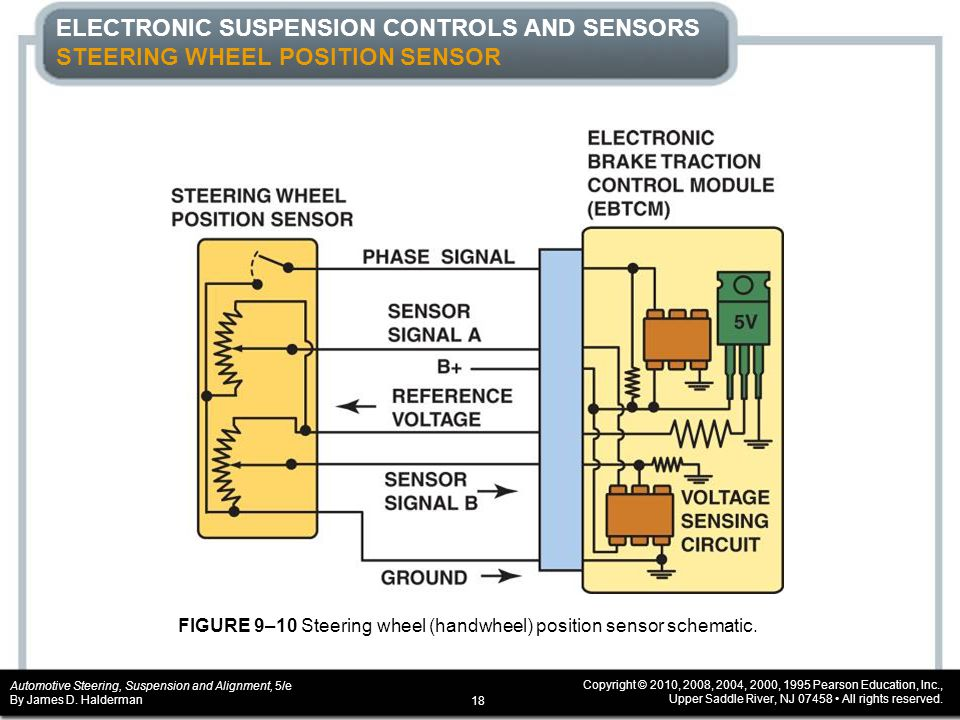 ELECTRONIC SUSPENSION CONTROLS AND SENSORS STEERING WHEEL POSITION SENSOR