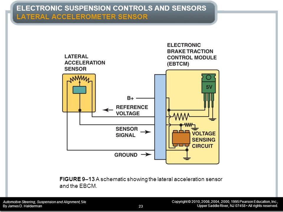 ELECTRONIC SUSPENSION CONTROLS AND SENSORS LATERAL ACCELEROMETER SENSOR