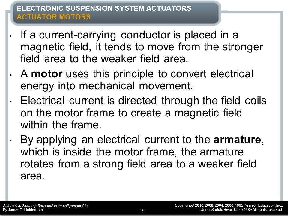 ELECTRONIC SUSPENSION SYSTEM ACTUATORS ACTUATOR MOTORS