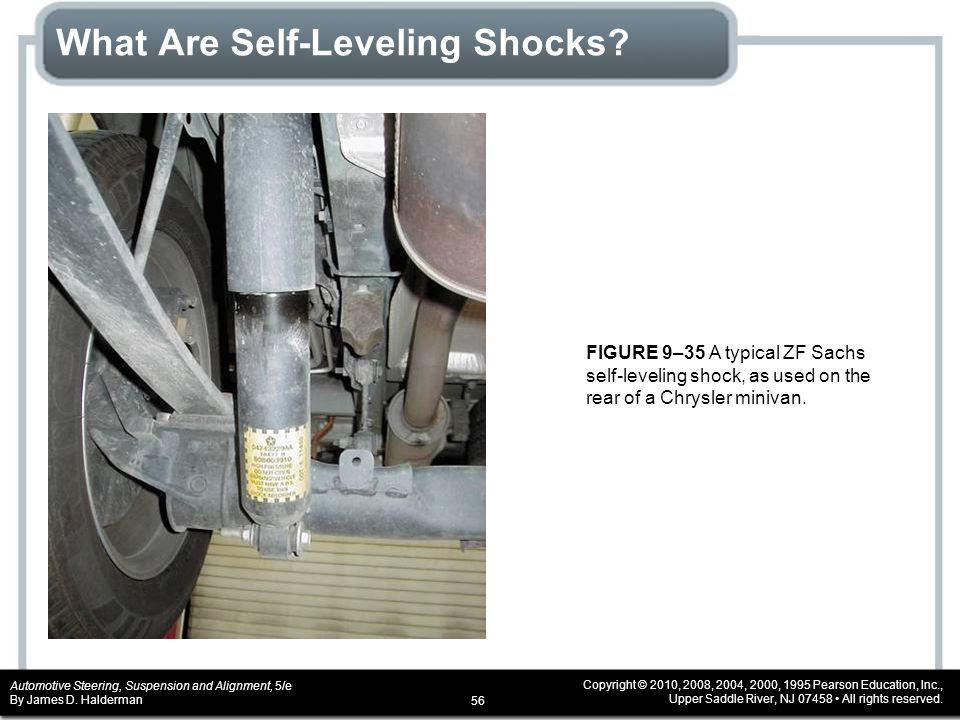 What Are Self-Leveling Shocks