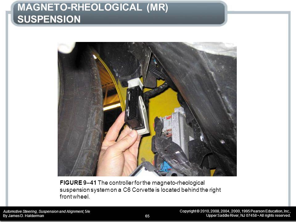 MAGNETO-RHEOLOGICAL (MR) SUSPENSION
