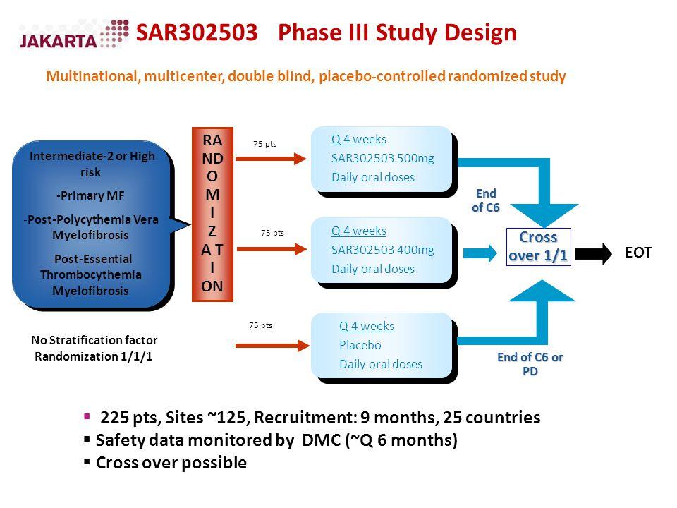 SAR302503 Phase III Study Design