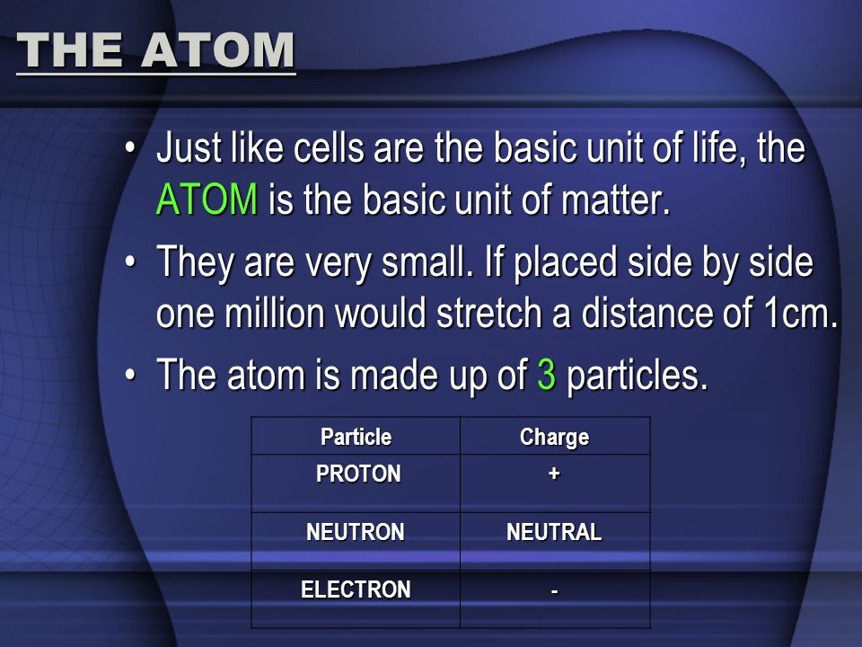 THE ATOM Just like cells are the basic unit of life, the ATOM is the basic unit of matter.