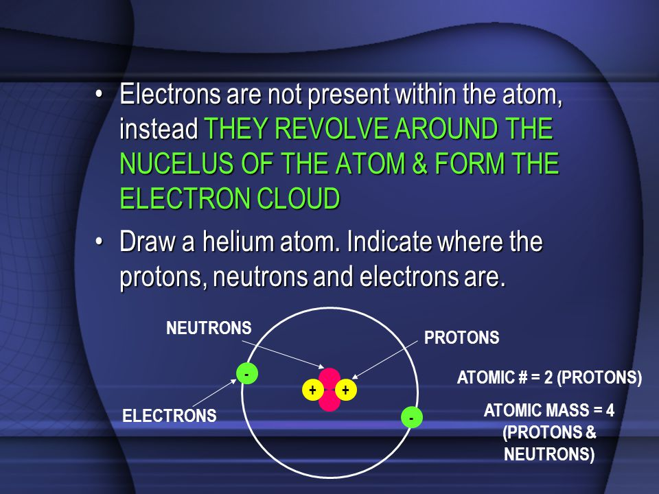 ATOMIC MASS = 4 (PROTONS & NEUTRONS)