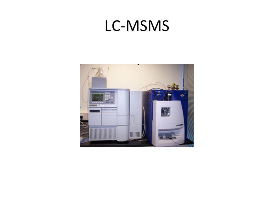 LC-MSMS