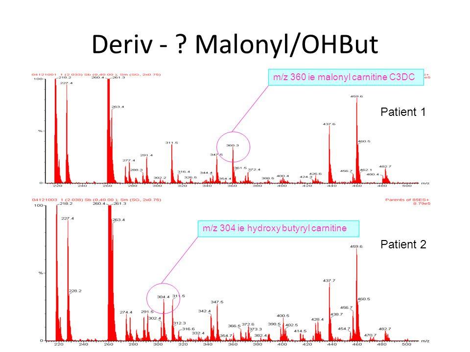 Deriv - Malonyl/OHBut Patient 1 Patient 2