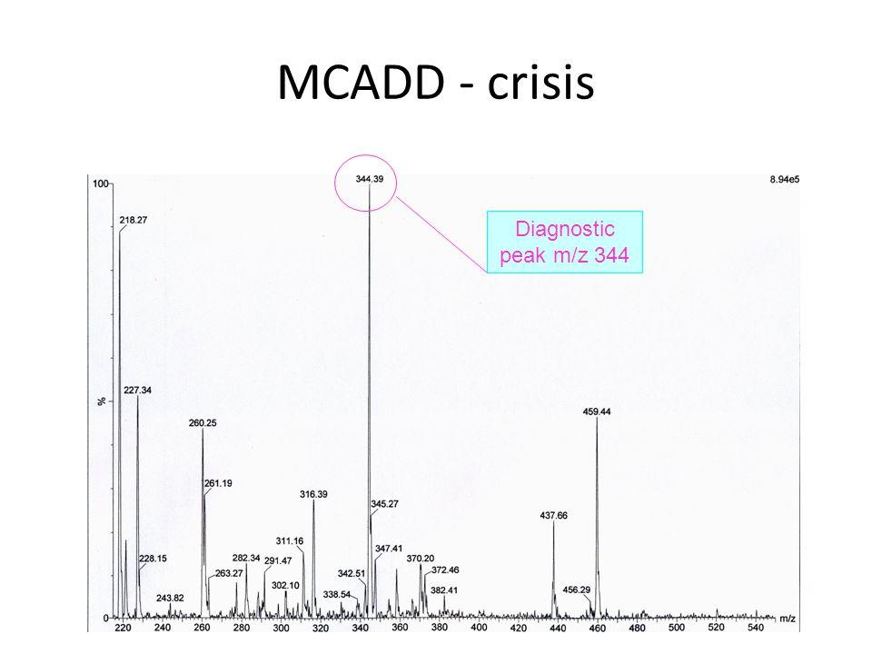 MCADD - crisis Diagnostic peak m/z 344