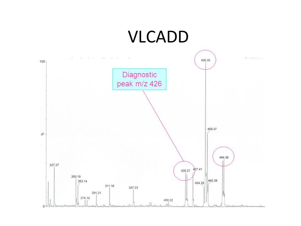 VLCADD Diagnostic peak m/z 426