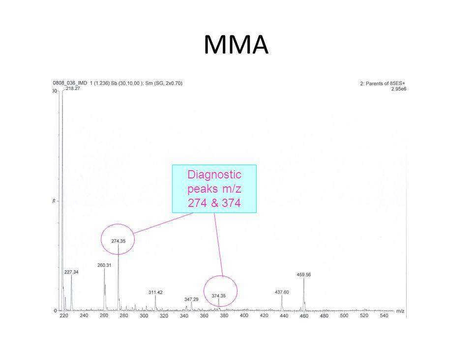 MMA Diagnostic peaks m/z 274 & 374