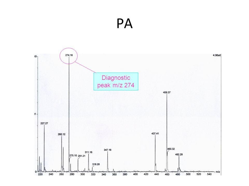PA Diagnostic peak m/z 274
