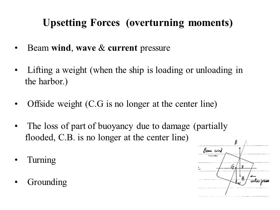 Upsetting Forces (overturning moments)