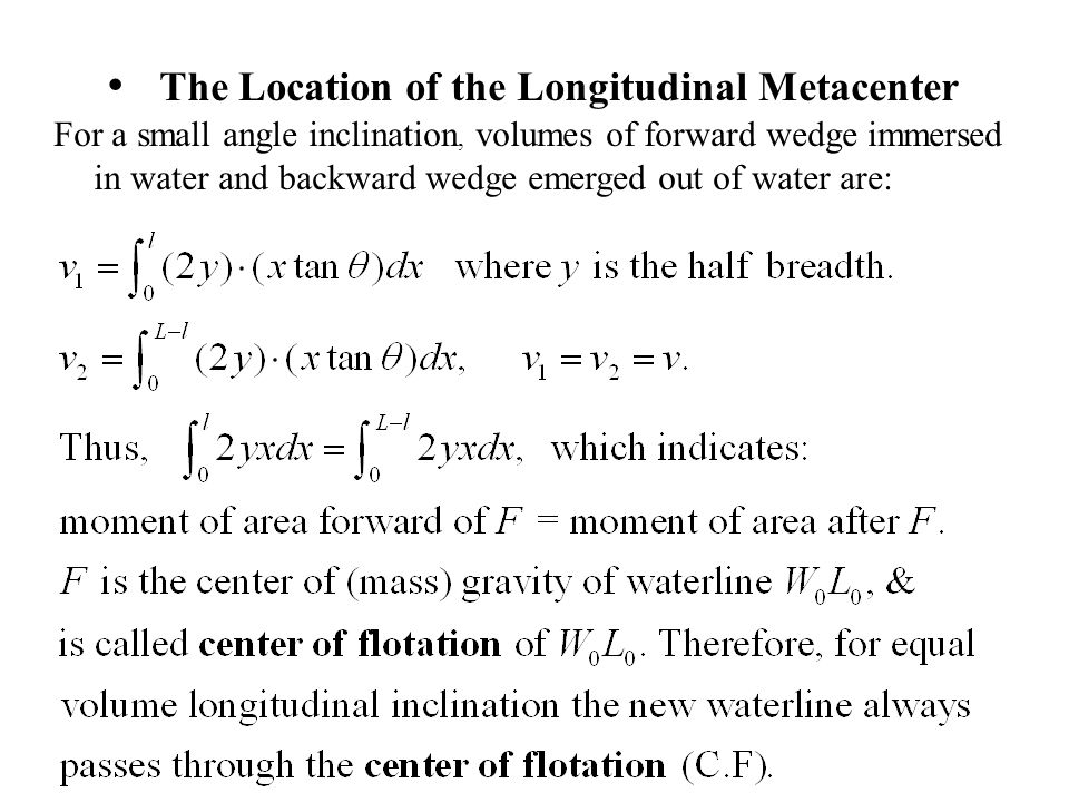 The Location of the Longitudinal Metacenter