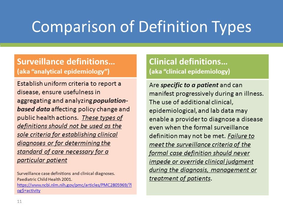 Comparison of Definition Types