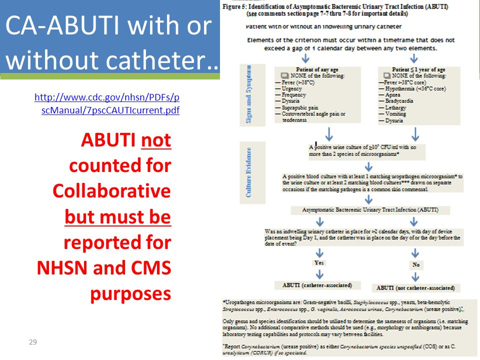 CA-ABUTI with or without catheter…