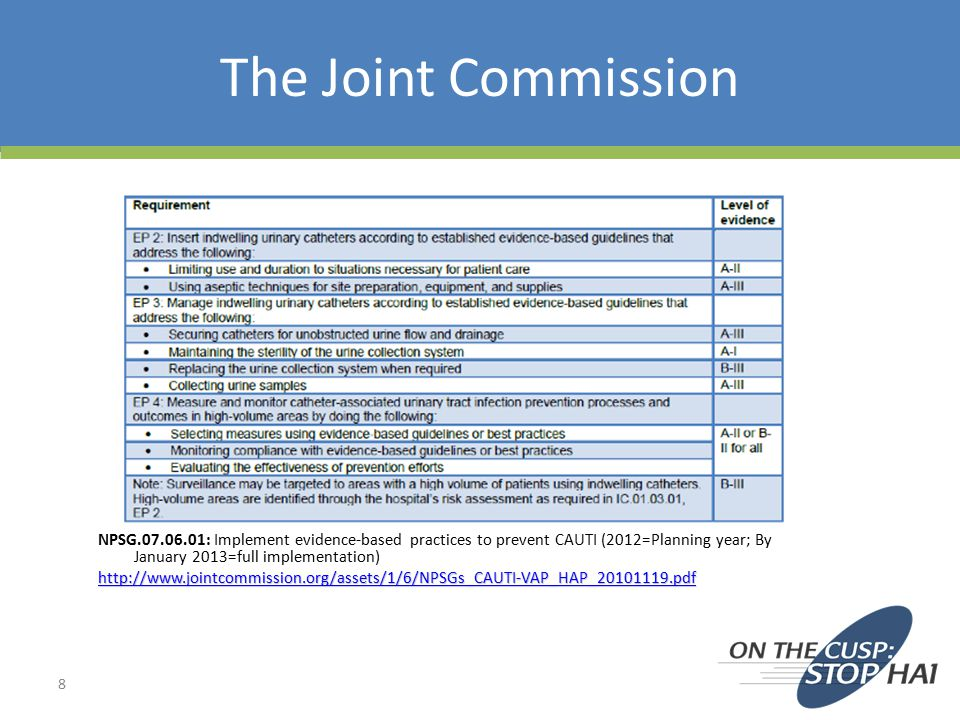 The Joint Commission NPSG.07.06.01: Implement evidence-based practices to prevent CAUTI (2012=Planning year; By January 2013=full implementation)