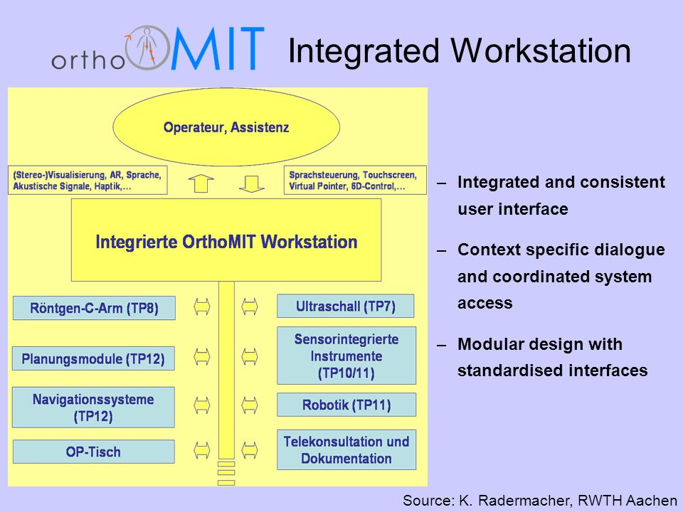 Integrated Workstation
