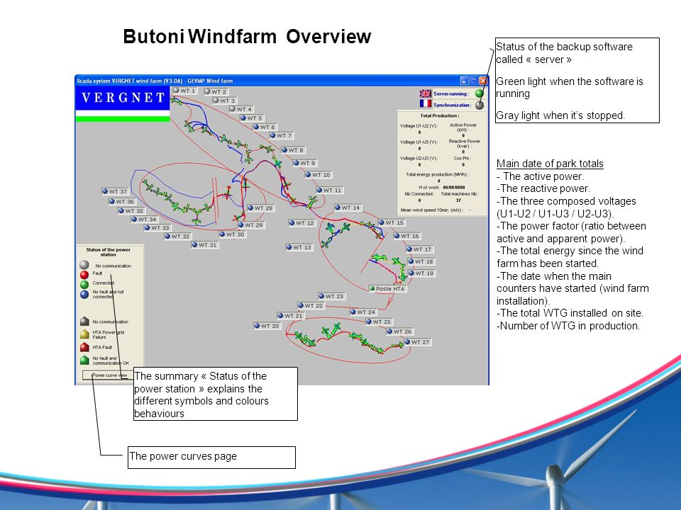 Butoni Windfarm Overview