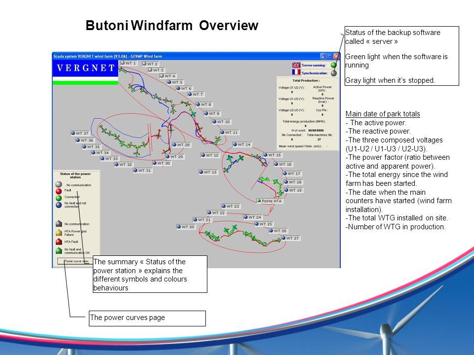 Butoni Windfarm Overview