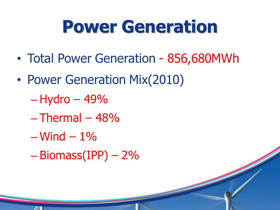 Power Generation Total Power Generation - 856,680MWh
